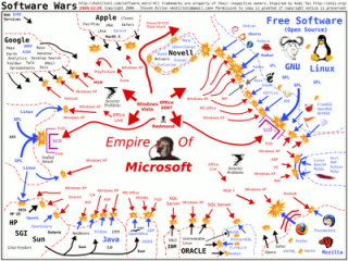 Microsoft Empire Map