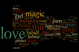 Word Clouds: Boys vs. Girls Toys