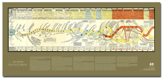 Tufte Visualizes Data