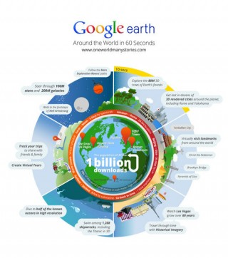 Google Earth reaches 1 billion
