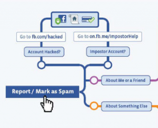 How Reporting a Post on Facebook Works
