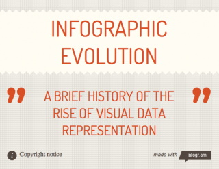 Infographic Evolution