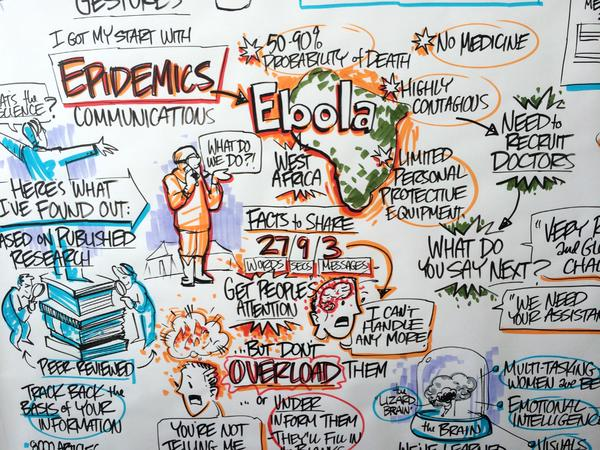 DC EXCOMM Graphic Recording